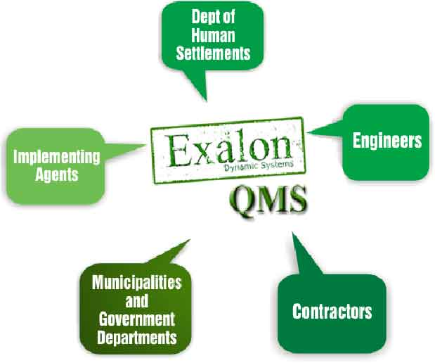 Exalon QMS low-cost housing projects