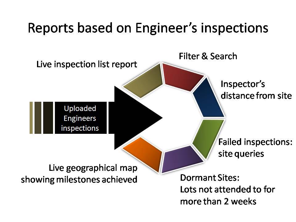 Exalon QMS - Engineer's inspection